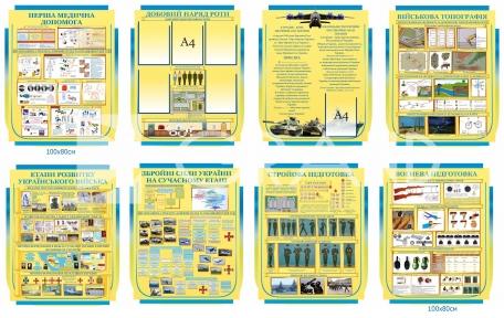 Комплект стендів для кабінету цивільного захисту із символікою України
