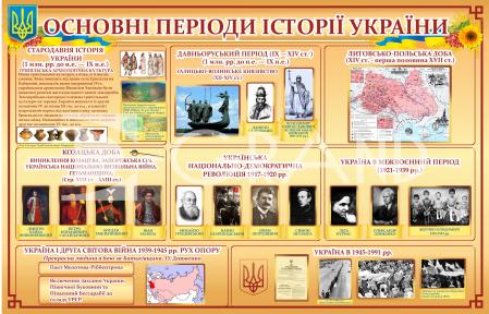 Стенд «Основні періоди історії України»