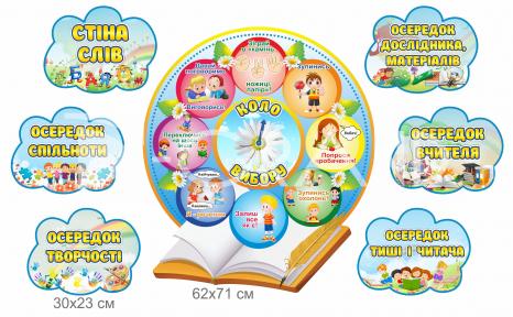 Комплект стендів і табличок для нової української школи