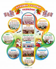 Патріотичний куточок духовні скарби України